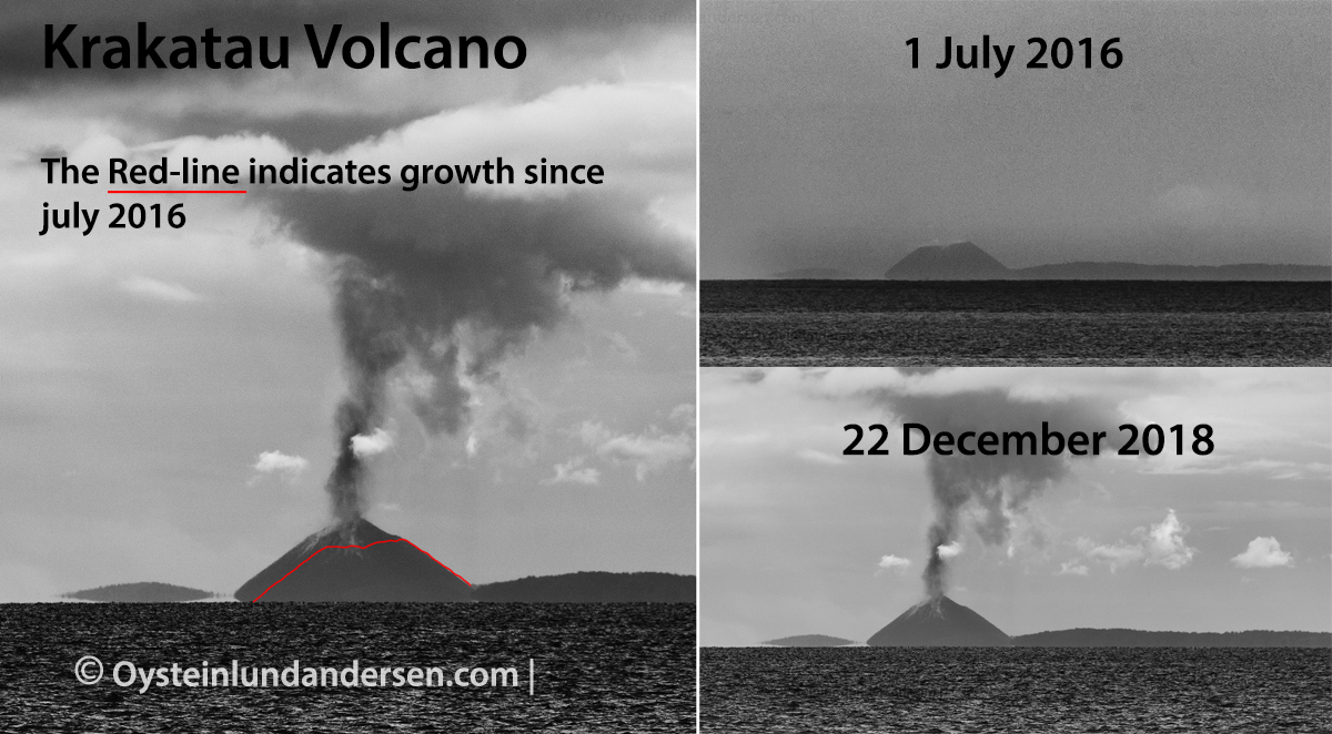 Image comparison - growth of Anak-Krakatau volcano 2016 vs 2018